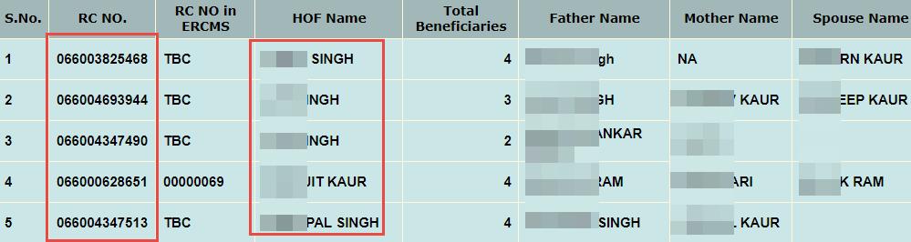 ration-card-list-haryana