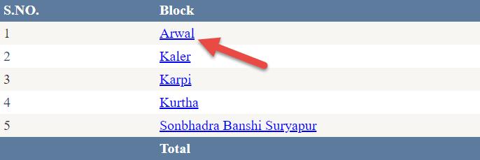 select-block