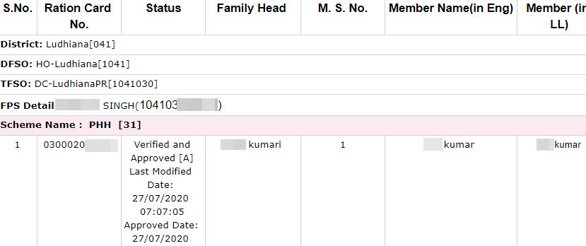 aadhar-card-number-se-ration-card-check